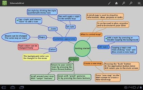 SchematicMind Free mind map for Android | be-odl | Scoop.it