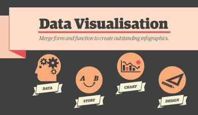 Visualising data | Dataviz.nu | Scoop.it