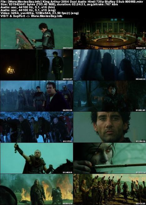 City Of Gold Full Movie Download Dual Audio Movies