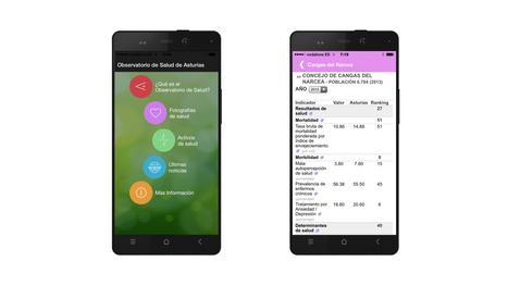 Aplicación del Observatorio de Salud en Asturias para dispositivos móviles: mapeando activos para la salud | Las Aplicaciones de Salud | Scoop.it