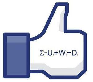 13 commandements pour booster l'Edgerank de vos pages Facebook. - Mikael Witwer | Mikael Witwer Blog | Scoop.it