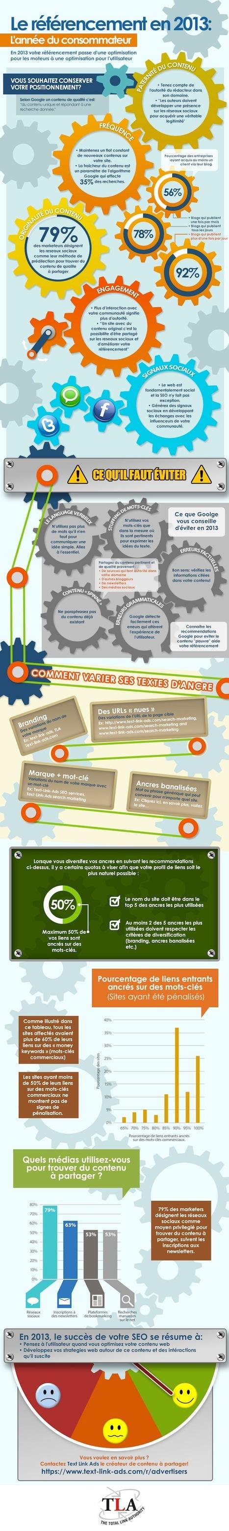 Comment se faire bien référencer en 2013 ? | Ecrire pour le web et s'adapter aux nouveaux usages | MOOC tout au long de la vie... | Scoop.it