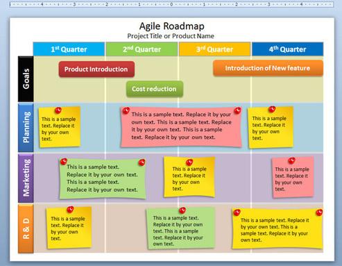 Free editable agile roadmap powerpoint template free editable agile roadmap powerpoint template pronofoot35fo Choice Image
