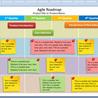 Jira Confluence Rollout Roadmap