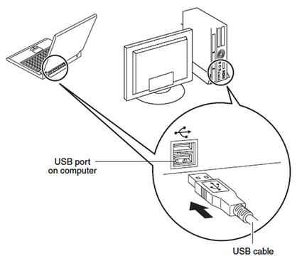 support' in 123 HP Setup Printer | Scoop it