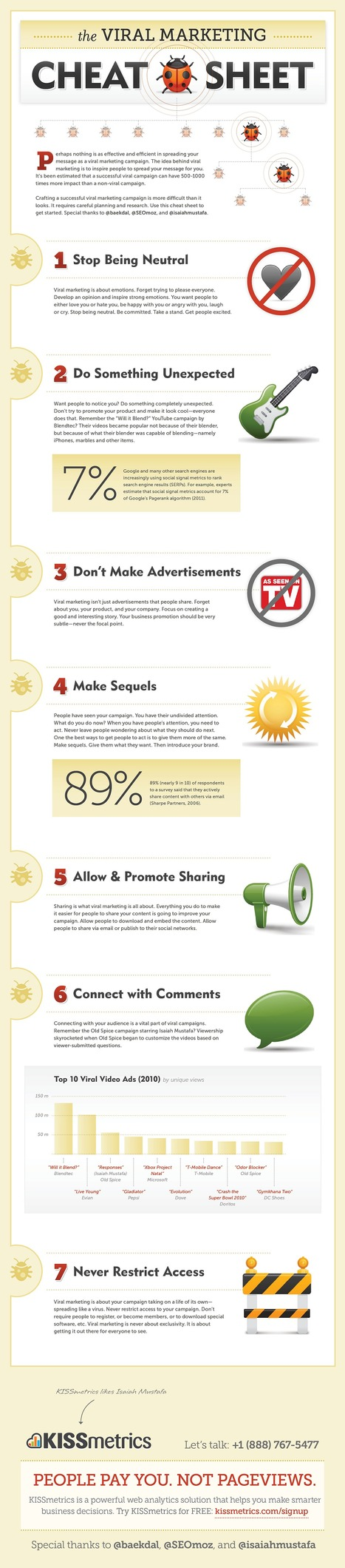 The Complete Viral Marketing Cheat Sheet [Infographic]   Work  Life Balance   Scoop.it