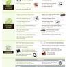 Automotive Infographic