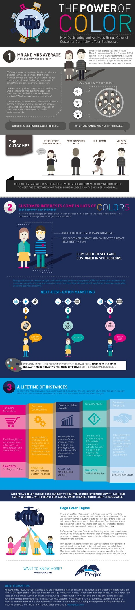 The Power of Color In Effective Customer Service [Infographic ] | New to Social Media | Scoop.it