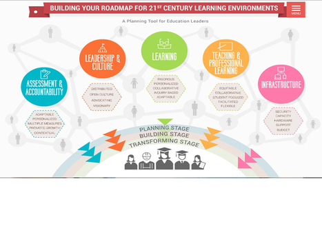 Roadmap for 21st Century Learning Environments | P21 | Tablets na educação | Scoop.it
