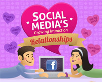 Social Media's Growing Impact on Relationships [Infographic]   inspirationfeed.com   Dalai Nana   Scoop.it