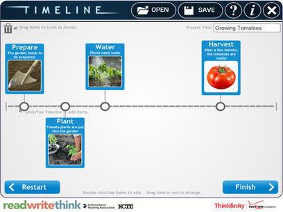 RWT Timeline | Bibliotecas Escolares & boas companhias... | Scoop.it