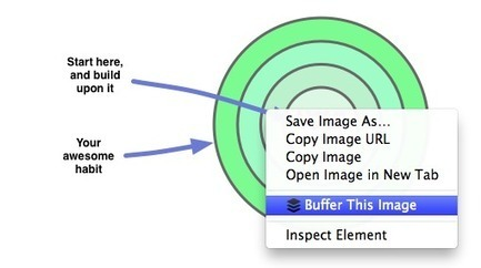 The Top 10 Secret Buffer Features: Supercharge your Social Sharing | SOCIAL MEDIA, what we think about! | Scoop.it