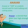 Anabolic Steroids UK