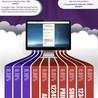 Attacco hacker a Yahoo. Un'infografica sulle password più utilizzate!