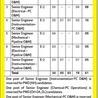 Sarkari Naukri - Government Jobs - Govt Job
