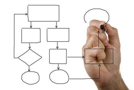 Cinco grandes alternativas a Microsoft Project | Addict to technology | Scoop.it