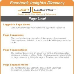 Facebook Insights Glossary of Terms [Infographic] - JonLoomer.com   On Terminology   Scoop.it