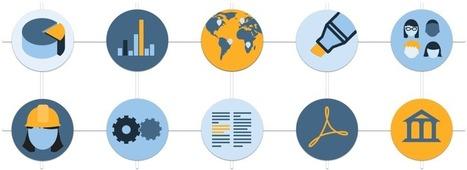 Pearltrees Enterprise | formation reseaux sociaux, internet, logiciels | Scoop.it