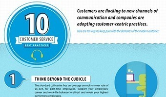 10 Best Practices to Improve Customer Service | Business Industry Infographics | Scoop.it