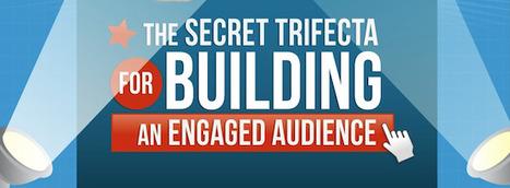[Infographie] Comment créer et maintenir l'audience sur son site? | Stratégie, marketing & communication pour les experts | Scoop.it