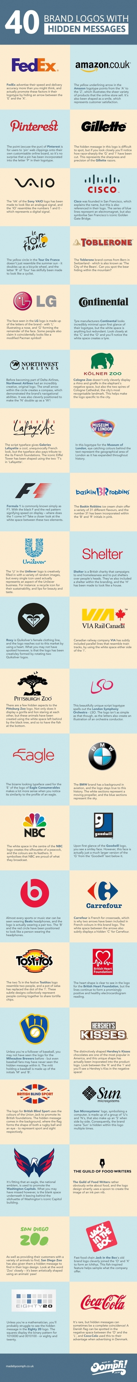 There Are Hidden Messages in These 40 Famous Logos: How Many Can You Find? [Infographic]   Meetings, Tourism and  Technology   Scoop.it
