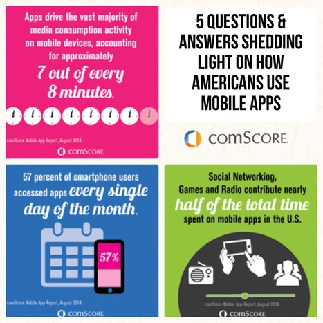 5 Questions & Answers Shedding Light on How Americans Use Mobile Apps | mLearning, Social Media, eLearning, APPS, Communication and Public Participation Engagement Scoops | Scoop.it