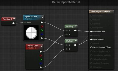 Become familiar with blueprint visual scripting paper 2d sprites unreal engine unreal engine 4 scoop malvernweather Gallery