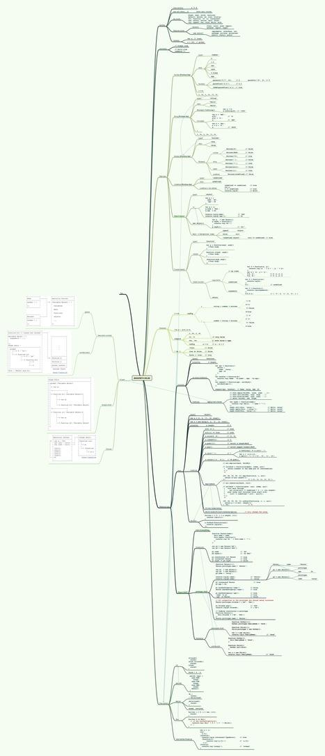 Beautiful HTML5 JavaScript Charts   CanvasJS -