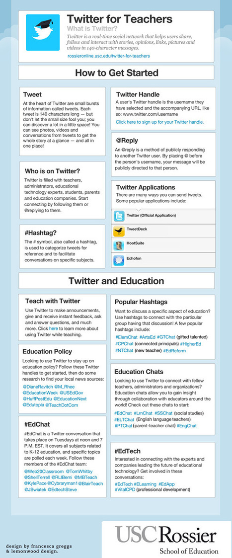Twitter for Teachers Infographic - e-Learning Infographics | TEFL & Ed Tech | Scoop.it