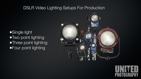 DSLR camera lighting for photographers and filmmakers | DSLR video and Photography | Scoop.it