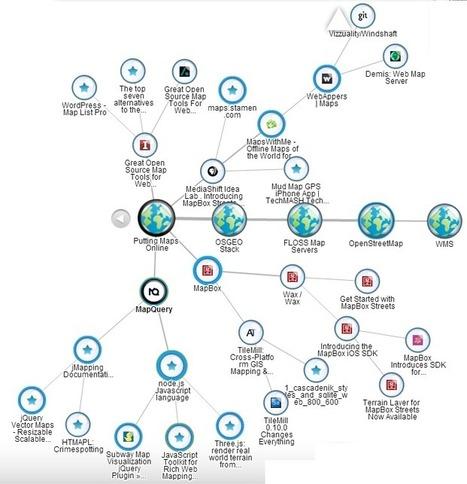 Servicios para publicar datos GIS en la nube - MappingGIS | IdeasInnovadoras | Scoop.it