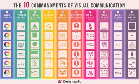 The 10 commandments of visual communication | Infographic | Creative Bloq | Photoshop Tutorials | Scoop.it
