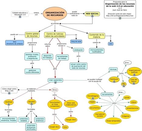 La Web 2.0 en el ámbito educativo » Propuestas TIC para el área de Lengua | Investigación Educativa y mucho más | Scoop.it