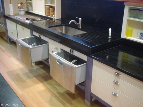 Accessible Kitchen Fact Sheet - Universal Design | UNIVERSAL DESIGN | Scoop.it