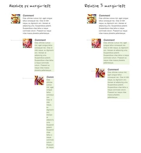 5 Useful CSS Tricks for Responsive Design | Coding (HTML5, CSS3, Javascript, jQuery ...) | Scoop.it