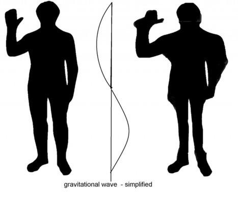 Cómo explicarle las ondas gravitacionales a tu abuela | Visiones científicas | Scoop.it