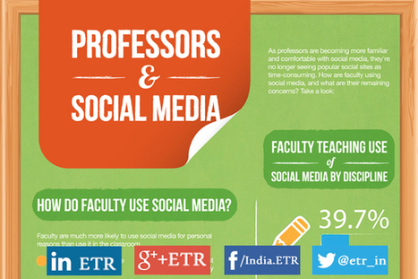 Infographic: How Do University Faculty Use Social Media? | :: The 4th Era :: | Scoop.it
