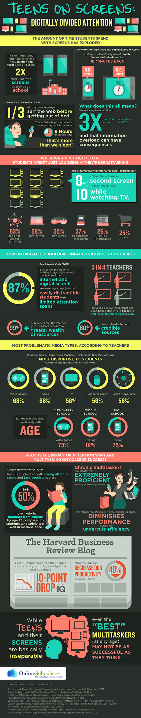 Students on Screens: Multitasking and Device Use Among Teens | MarketingHits | Scoop.it