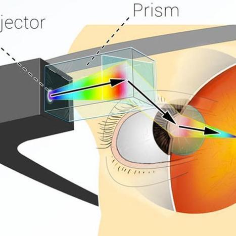 This Is How Google Glass Really Works | ten Hagen on Google | Scoop.it
