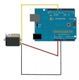 Contrôler un mini servo avec Arduino | ZeM, geekeries en tout genre | TPE 2014-2015 | Scoop.it