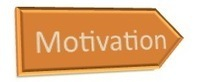 Learning Continuum:  Motivation | Personalize Learning (#plearnchat) | Scoop.it