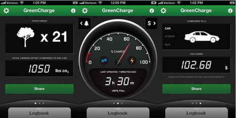 Green Charge: an app that helps your EV talk to you (video)   Audio, Video, VOIP,  & Computer Systems   Scoop.it