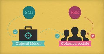 Adéquation entre Réseau social d'entreprise et Objectifs métier | Solutions locales | Scoop.it