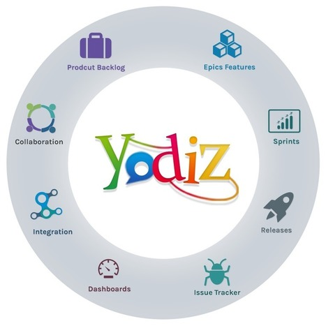 Project Management with Yodiz - Yodiz Blog | Yodiz - Agile Project Management Tool | Scoop.it