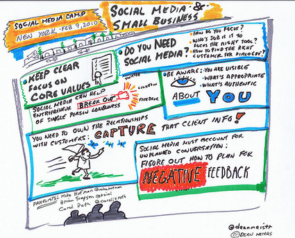 Social media: Identity | Gerald Murphy | The Digital Stranger: Education, participation, social networking and creativity | Scoop.it