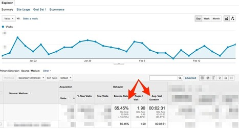 How to Build Backlinks to Your Website in 2014 | Search Engine Optimization (SEO) Tips and Advice | Scoop.it