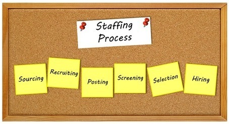 K-12 Talent Manager - Education Week | My Dream Job: Elementary Principal | Scoop.it