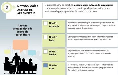 AporTICs: un banco de tutoriales colaborativo creado por los propios alumnos - Explorador de innovación educativa - Fundación Telefónica | #REDXXI | Scoop.it