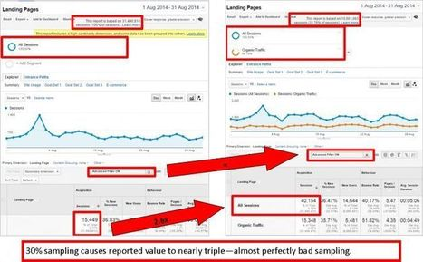 Avoid Common Google Analytics Bugs and Misunderstandings that Lead to Bad Data | SEM & SEO | Scoop.it