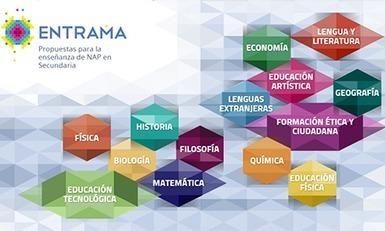 Recursos educ.ar | Sitios y herramientas de interés general | Scoop.it